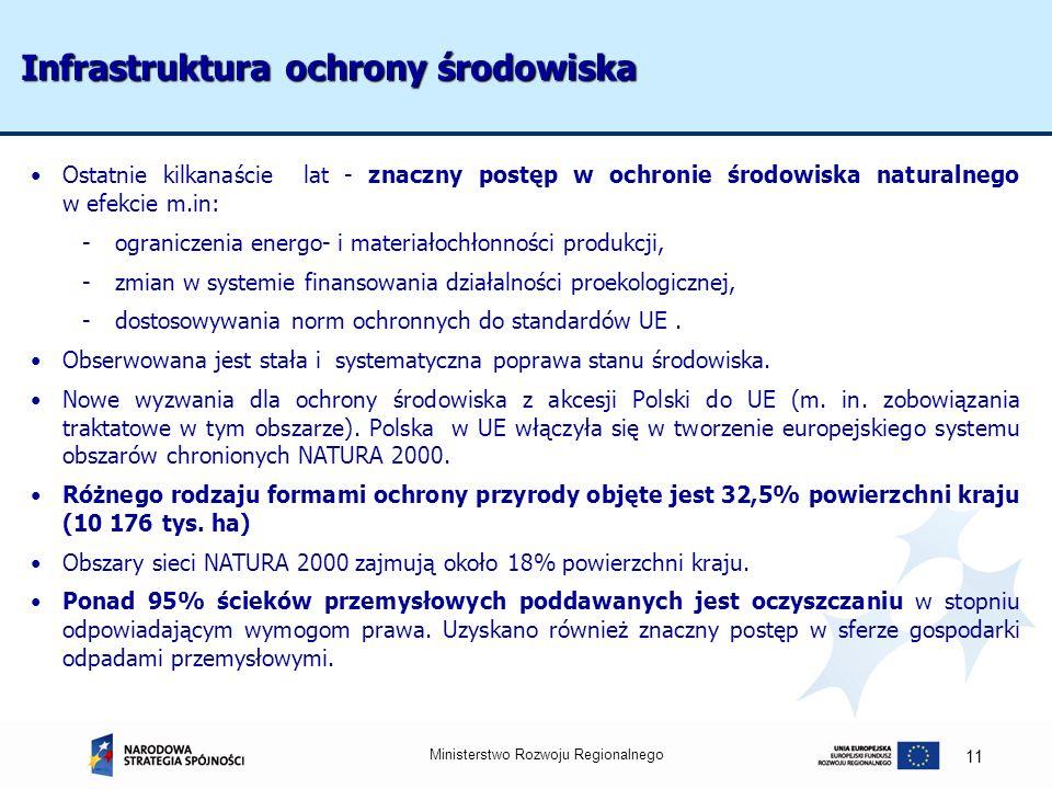 Ministerstwo Rozwoju Regionalnego 11 Ostatnie kilkanaście lat - znaczny postęp w ochronie środowiska naturalnego w efekcie m.in: -ograniczenia energo-