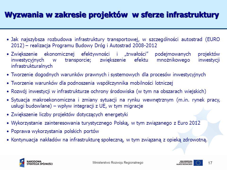 Ministerstwo Rozwoju Regionalnego 17 Jak najszybsza rozbudowa infrastruktury transportowej, w szczególności autostrad (EURO 2012) – realizacja Program