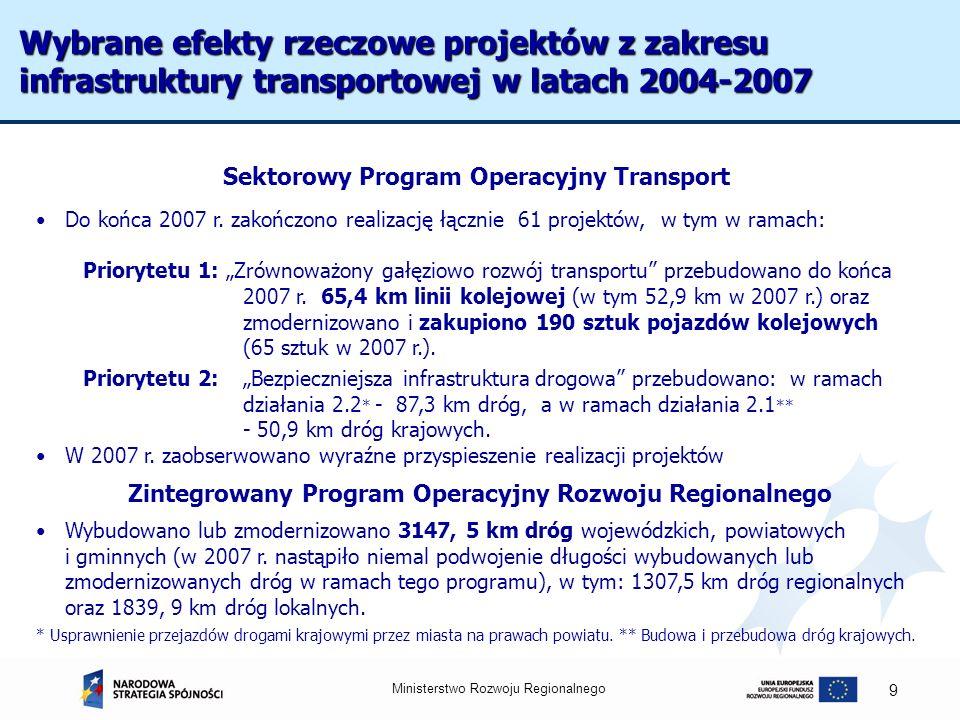 Ministerstwo Rozwoju Regionalnego 9 Do końca 2007 r. zakończono realizację łącznie 61 projektów, w tym w ramach: Priorytetu 1: Zrównoważony gałęziowo