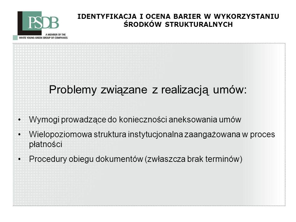 IDENTYFIKACJA I OCENA BARIER W WYKORZYSTANIU ŚRODKÓW STRUKTURALNYCH Problemy związane z realizacją umów: Wymogi prowadzące do konieczności aneksowania
