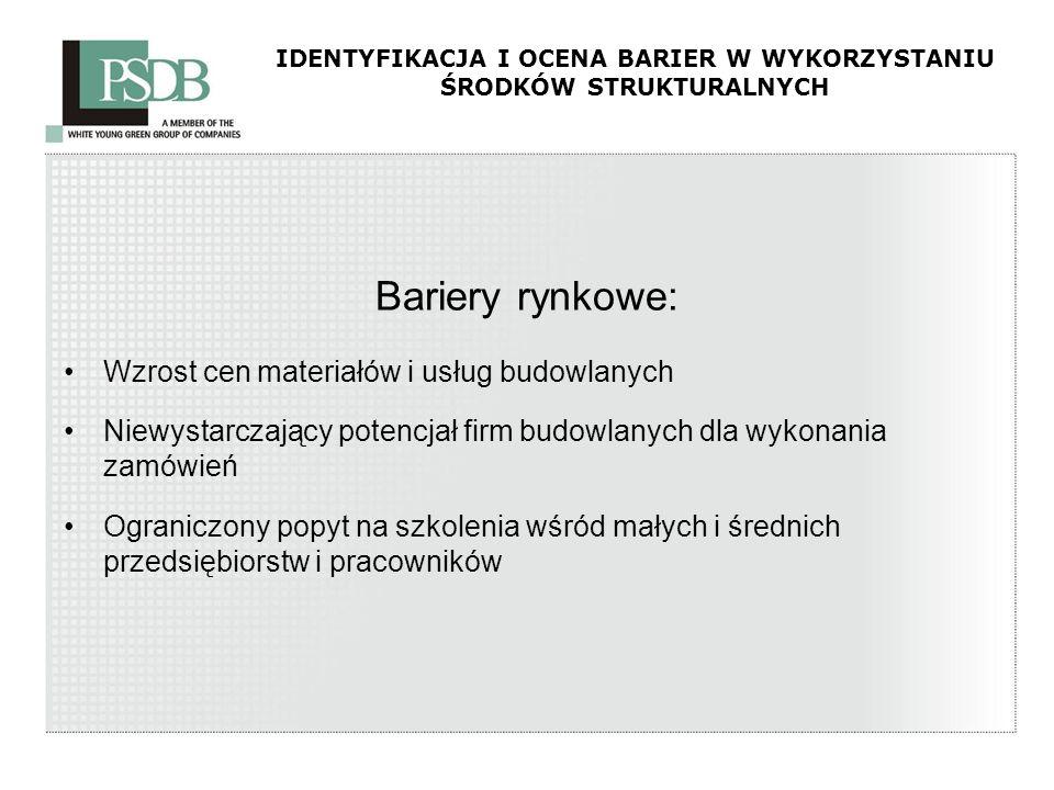IDENTYFIKACJA I OCENA BARIER W WYKORZYSTANIU ŚRODKÓW STRUKTURALNYCH Bariery rynkowe: Wzrost cen materiałów i usług budowlanych Niewystarczający potenc