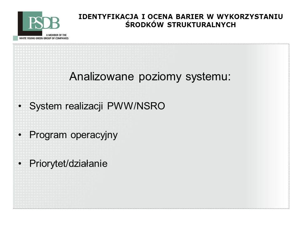 IDENTYFIKACJA I OCENA BARIER W WYKORZYSTANIU ŚRODKÓW STRUKTURALNYCH Analizowane poziomy systemu: System realizacji PWW/NSRO Program operacyjny Prioryt