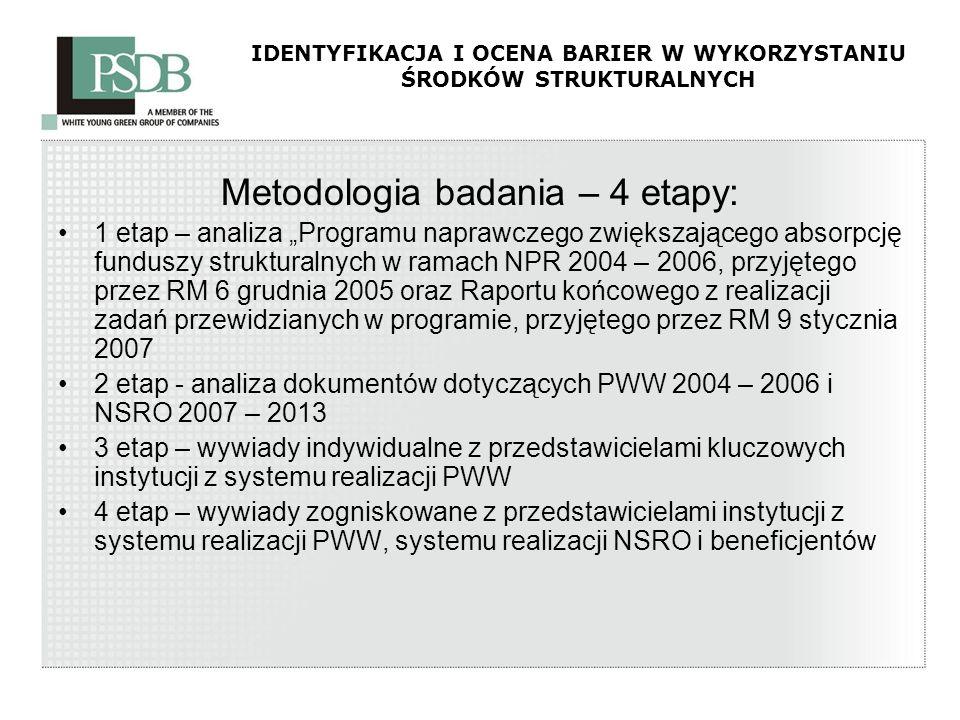 IDENTYFIKACJA I OCENA BARIER W WYKORZYSTANIU ŚRODKÓW STRUKTURALNYCH Metodologia badania – 4 etapy: 1 etap – analiza Programu naprawczego zwiększająceg