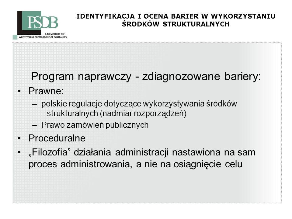 IDENTYFIKACJA I OCENA BARIER W WYKORZYSTANIU ŚRODKÓW STRUKTURALNYCH Program naprawczy - zdiagnozowane bariery: Prawne: –polskie regulacje dotyczące wy