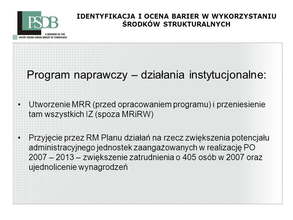 IDENTYFIKACJA I OCENA BARIER W WYKORZYSTANIU ŚRODKÓW STRUKTURALNYCH Program naprawczy – działania instytucjonalne: Utworzenie MRR (przed opracowaniem