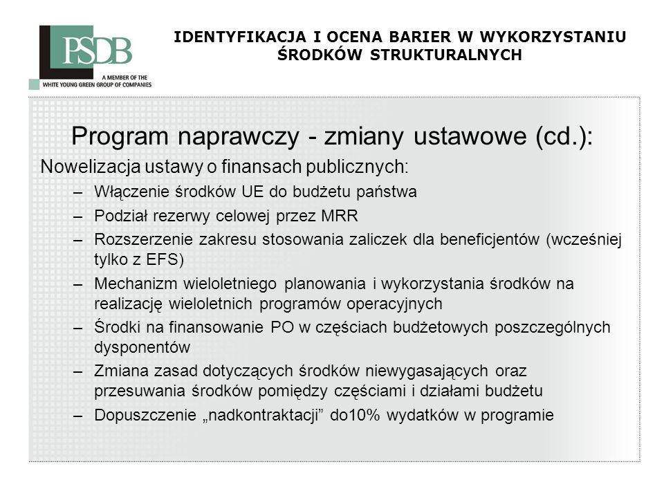 IDENTYFIKACJA I OCENA BARIER W WYKORZYSTANIU ŚRODKÓW STRUKTURALNYCH Program naprawczy - zmiany ustawowe (cd.): Nowelizacja ustawy o finansach publiczn