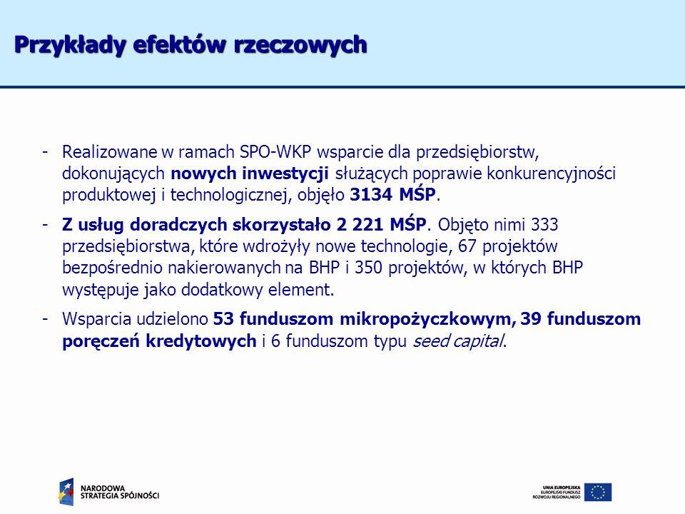 -Realizowane w ramach SPO-WKP wsparcie dla przedsiębiorstw, dokonujących nowych inwestycji służących poprawie konkurencyjności produktowej i technolog