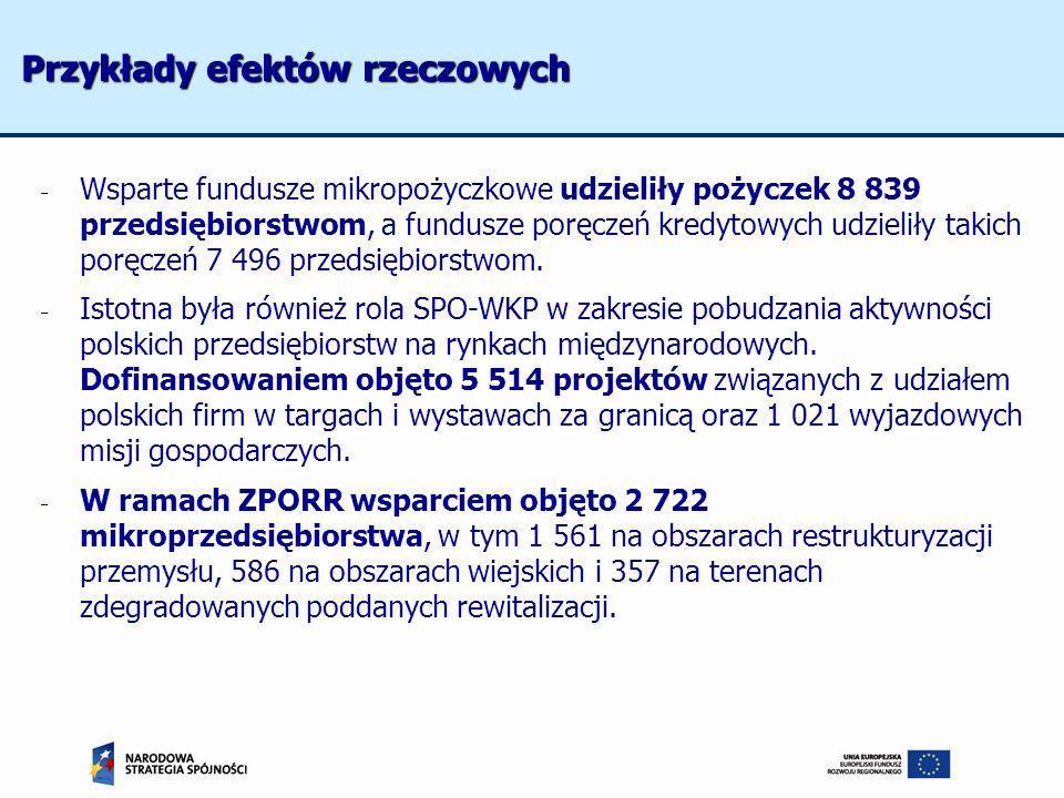 - Wsparte fundusze mikropożyczkowe udzieliły pożyczek 8 839 przedsiębiorstwom, a fundusze poręczeń kredytowych udzieliły takich poręczeń 7 496 przedsi
