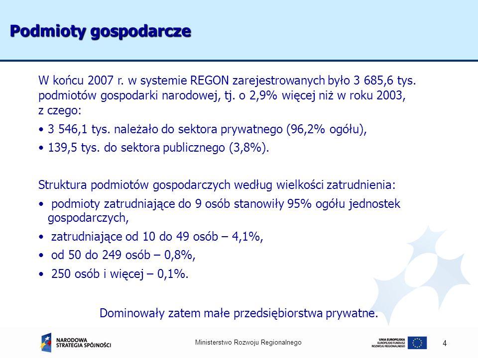 Ministerstwo Rozwoju Regionalnego 4 Podmioty gospodarcze W końcu 2007 r. w systemie REGON zarejestrowanych było 3 685,6 tys. podmiotów gospodarki naro