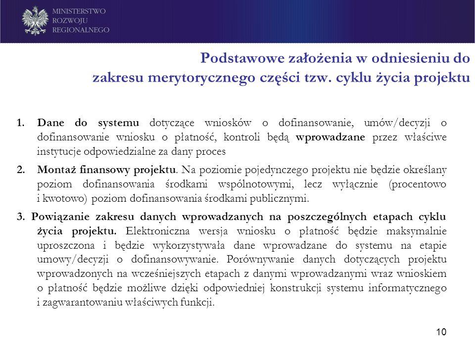 10 Podstawowe założenia w odniesieniu do zakresu merytorycznego części tzw. cyklu życia projektu 1.Dane do systemu dotyczące wniosków o dofinansowanie