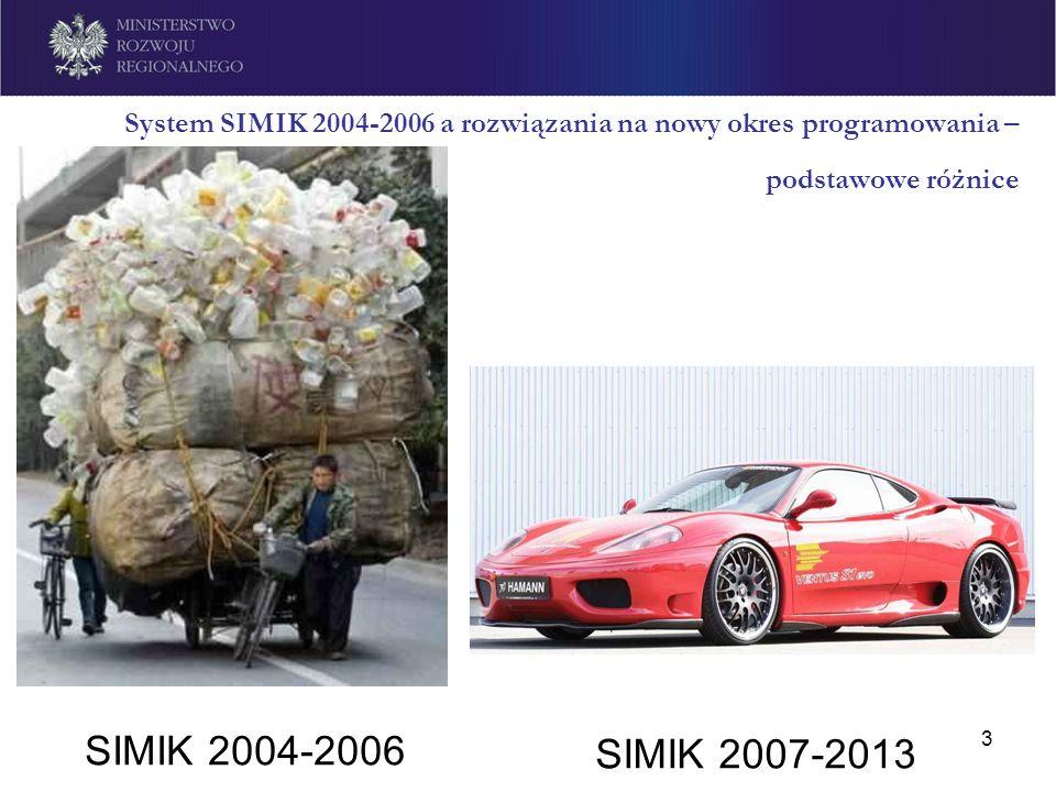 3 System SIMIK 2004-2006 a rozwiązania na nowy okres programowania – podstawowe różnice SIMIK 2007-2013 SIMIK 2004-2006