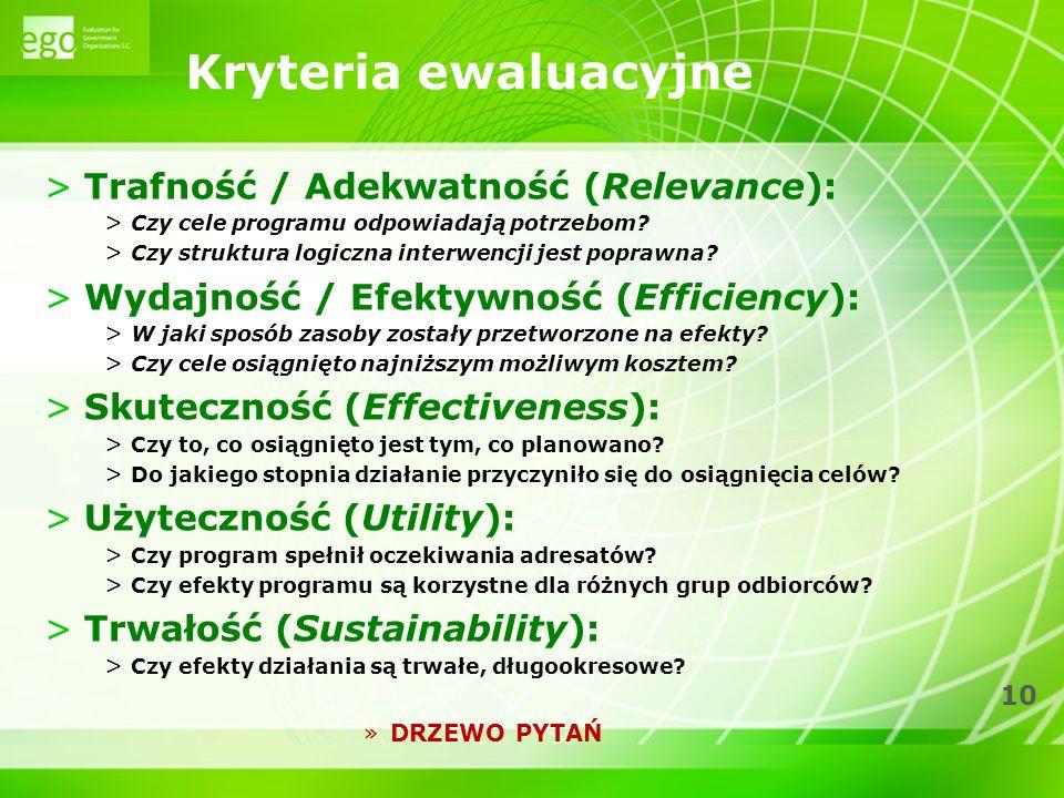 11 Kryteria ewaluacyjne – po co.