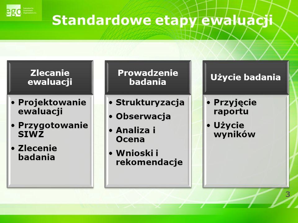 4 Standardowe etapy ewaluacji Zlecanie ewaluacji Strukturyzacja Przygotowanie SIWZ Zlecenie badania Prowadzenie badania Strukturyzacja bis Obserwacja Analiza i Ocena Wnioski i rekomendacje Użycie badania Przyjęcie raportu Użycie wyników