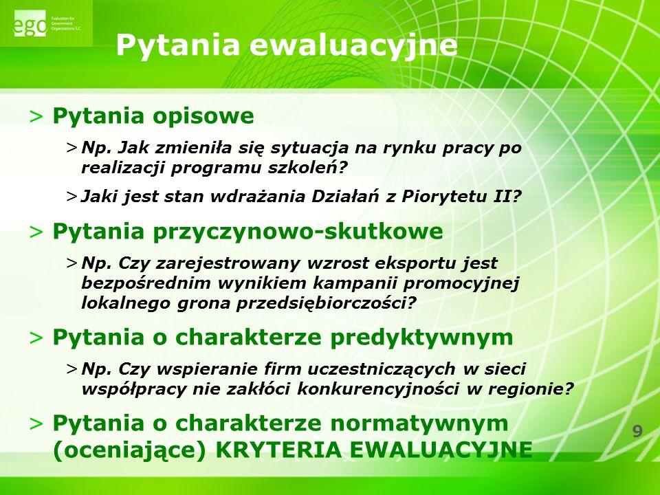 10 Kryteria ewaluacyjne >Trafność / Adekwatność (Relevance): > Czy cele programu odpowiadają potrzebom.