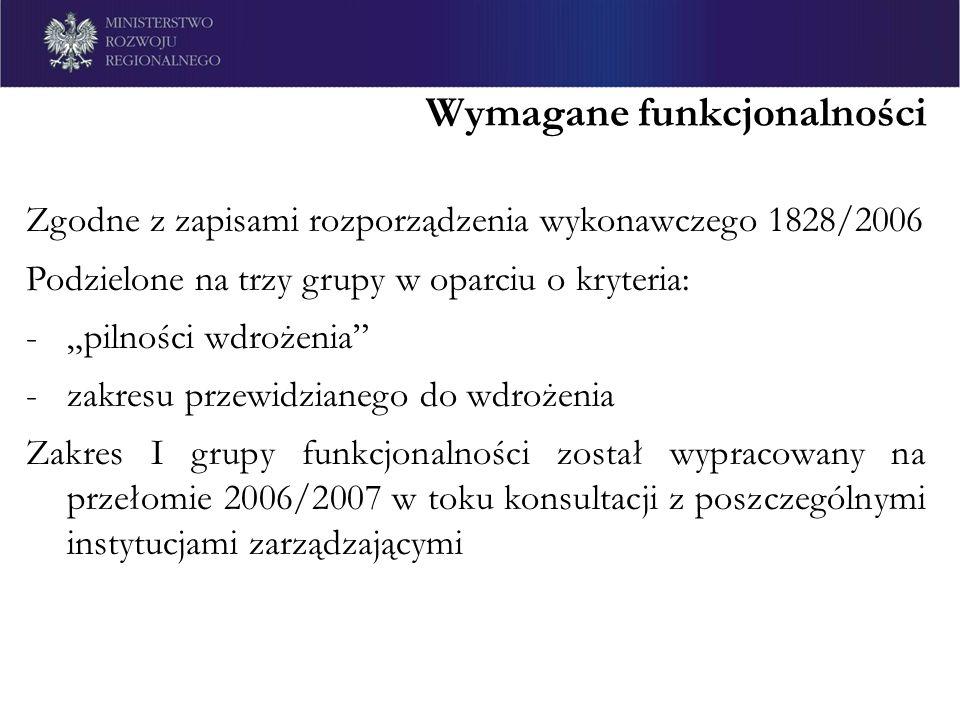 Wymagane funkcjonalności Zgodne z zapisami rozporządzenia wykonawczego 1828/2006 Podzielone na trzy grupy w oparciu o kryteria: -pilności wdrożenia -z