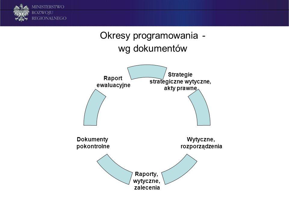 Okresy programowania - wg dokumentów Strategie strategiczne wytyczne, akty prawne Wytyczne, rozporządzenia Raporty, wytyczne, zalecenia Dokumenty poko