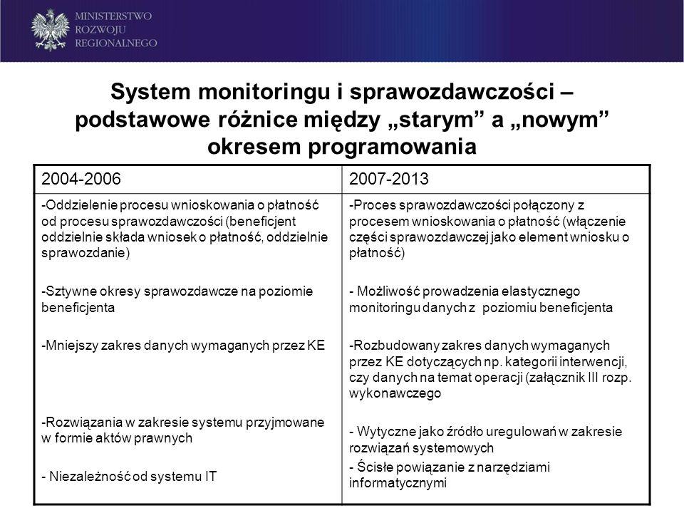 System monitoringu i sprawozdawczości – podstawowe różnice między starym a nowym okresem programowania 2004-20062007-2013 -Oddzielenie procesu wnioskowania o płatność od procesu sprawozdawczości (beneficjent oddzielnie składa wniosek o płatność, oddzielnie sprawozdanie) -Sztywne okresy sprawozdawcze na poziomie beneficjenta -Mniejszy zakres danych wymaganych przez KE -Rozwiązania w zakresie systemu przyjmowane w formie aktów prawnych - Niezależność od systemu IT -Proces sprawozdawczości połączony z procesem wnioskowania o płatność (włączenie części sprawozdawczej jako element wniosku o płatność) - Możliwość prowadzenia elastycznego monitoringu danych z poziomiu beneficjenta -Rozbudowany zakres danych wymaganych przez KE dotyczących np.
