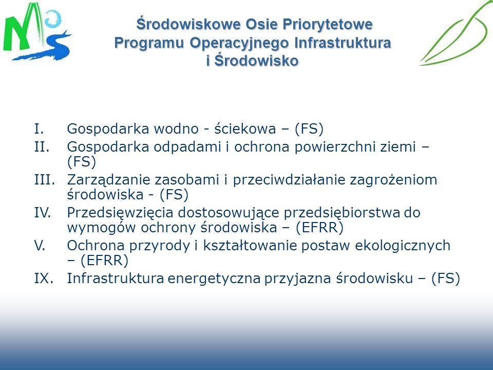 Przygotowania Ministerstwa Środowiska do wdrażania środowiskowych osi priorytetowych POIiŚ (1) W dniu 11 kwietnia br.