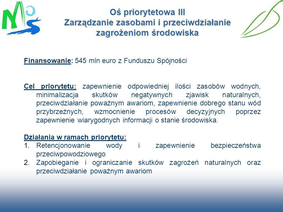 Oś priorytetowa IV Przedsięwzięcia dostosowujące przedsiębiorstwa do wymogów ochrony środowiska Finansowanie: 200 mln euro z EFRR Cel priorytetu: ograniczanie negatywnego wpływu istniejącej działalności przemysłowej na środowisko i dostosowanie przedsiębiorstw do wymogów prawa UE Działania w ramach priorytetu: 1 - Wsparcie systemów zarządzania środowiskowego 2 - Racjonalizacja gospodarki zasobami i odpadami 3 - Wsparcie dla przedsiębiorstw w zakresie wdrażania najlepszych dostępnych technik 4 - Wsparcie dla przedsiębiorstw w zakresie gospodarki wodno-ściekowej 5 - Wsparcie dla przedsiębiorstw w zakresie ochrony powietrza 6 - Wsparcie dla przedsiębiorstw w zakresie odzysku i unieszkodliwiania odpadów specyficznych lub niebezpiecznych