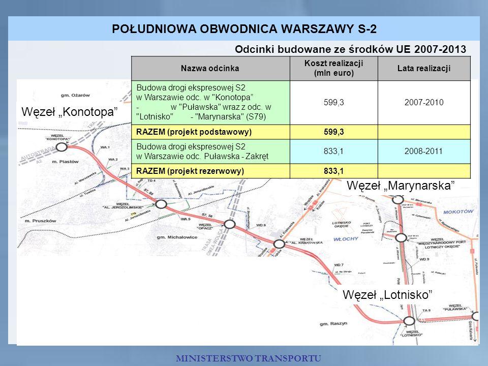 POŁUDNIOWA OBWODNICA WARSZAWY S-2 MINISTERSTWO TRANSPORTU Odcinki budowane ze środków UE 2007-2013 Węzeł Konotopa Węzeł Marynarska Węzeł Lotnisko Nazw