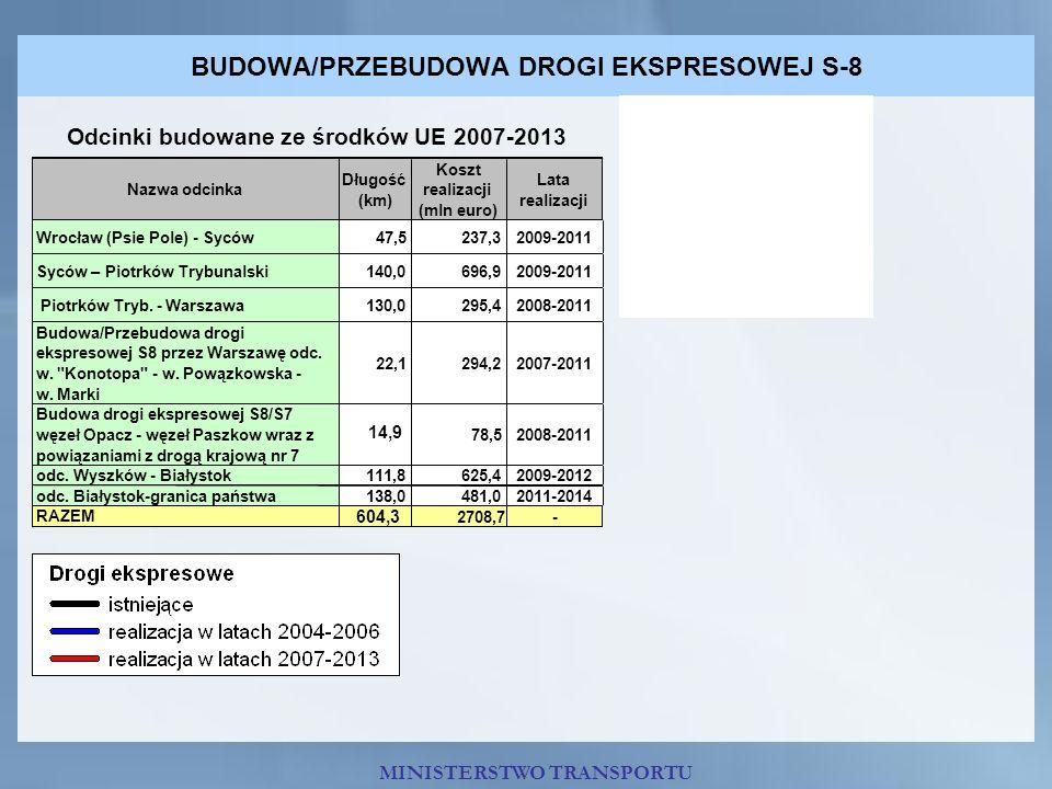 MINISTERSTWO TRANSPORTU Odcinki budowane ze środków UE 2007-2013 BUDOWA/PRZEBUDOWA DROGI EKSPRESOWEJ S-8 14,9 604,3