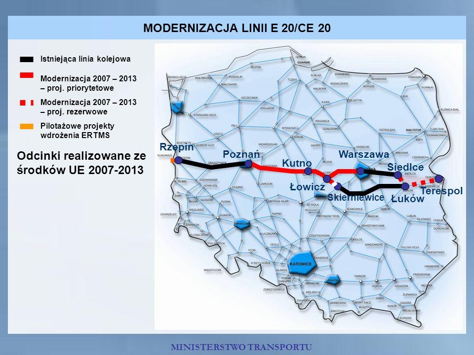 MODERNIZACJA LINII E 20/CE 20 Rzepin PoznańWarszawa Łowicz Siedlce Łuków Kutno Skierniewice Terespol Odcinki realizowane ze środków UE 2007-2013 MINIS