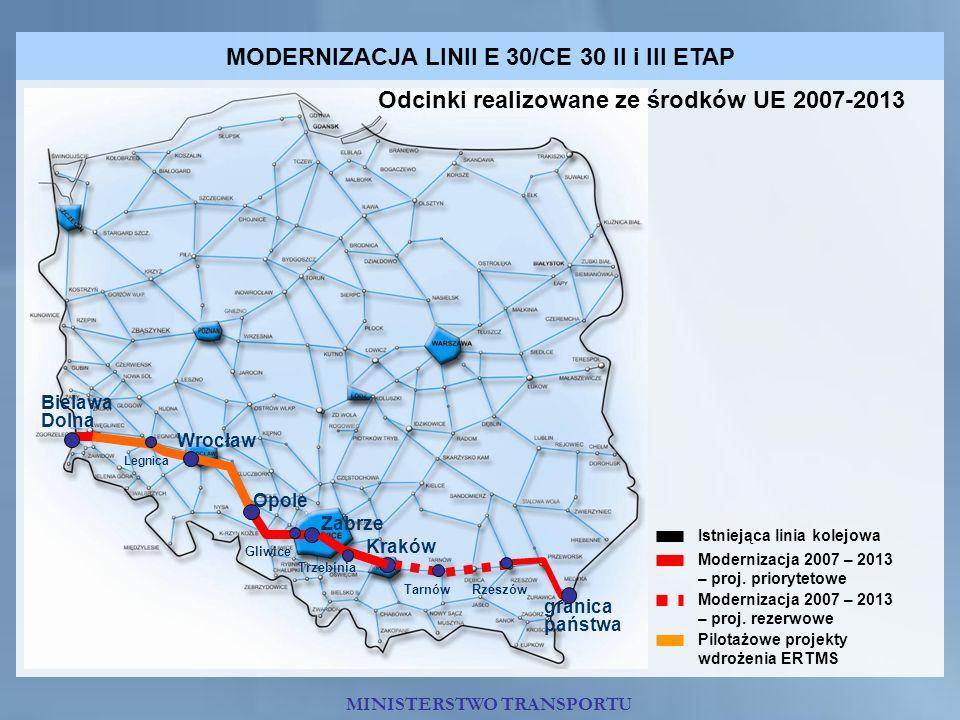 MODERNIZACJA LINII E 30/CE 30 II i III ETAP granica państwa Bielawa Dolna Wrocław Opole Zabrze Kraków Legnica Gliwice Trzebinia TarnówRzeszów Odcinki