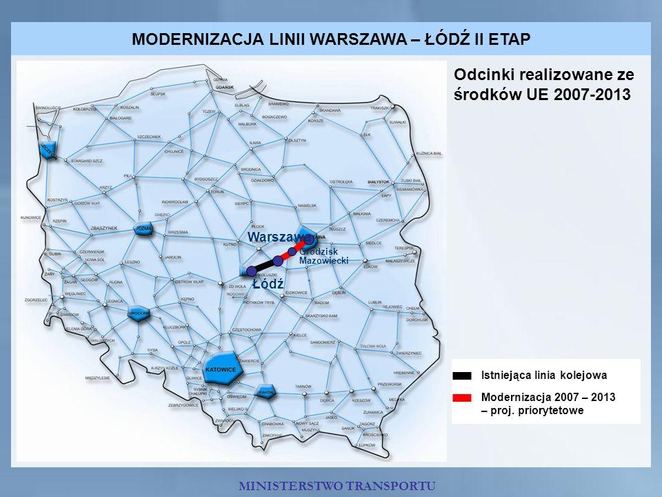 MODERNIZACJA LINII WARSZAWA – ŁÓDŹ II ETAP MINISTERSTWO TRANSPORTU Warszawa Łódź Grodzisk Mazowiecki Odcinki realizowane ze środków UE 2007-2013 Istni