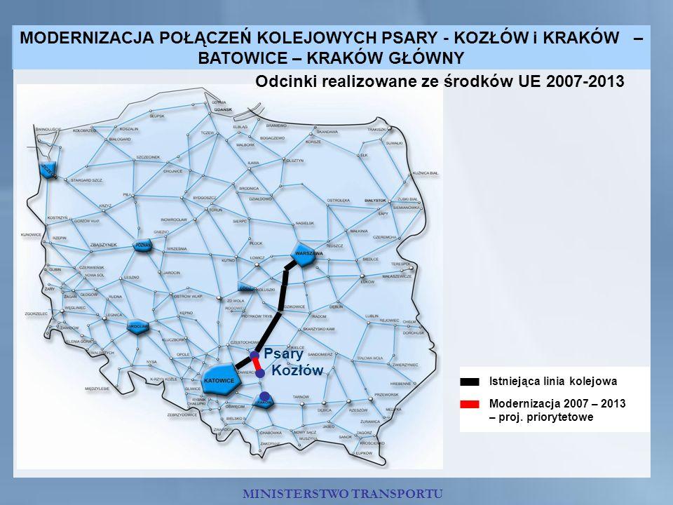 MODERNIZACJA POŁĄCZEŃ KOLEJOWYCH PSARY - KOZŁÓW i KRAKÓW – BATOWICE – KRAKÓW GŁÓWNY Istniejąca linia kolejowa Modernizacja 2007 – 2013 – proj. prioryt