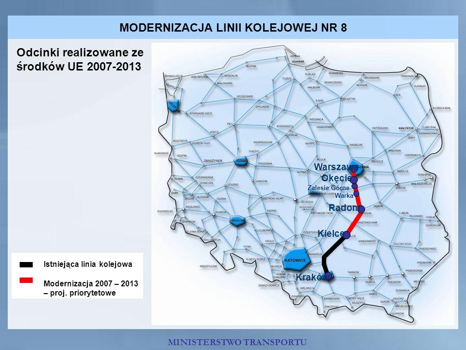 MODERNIZACJA LINII KOLEJOWEJ NR 8 Warszawa Radom Kielce Kraków Okęcie Warka Zalesie Górne Odcinki realizowane ze środków UE 2007-2013 Istniejąca linia