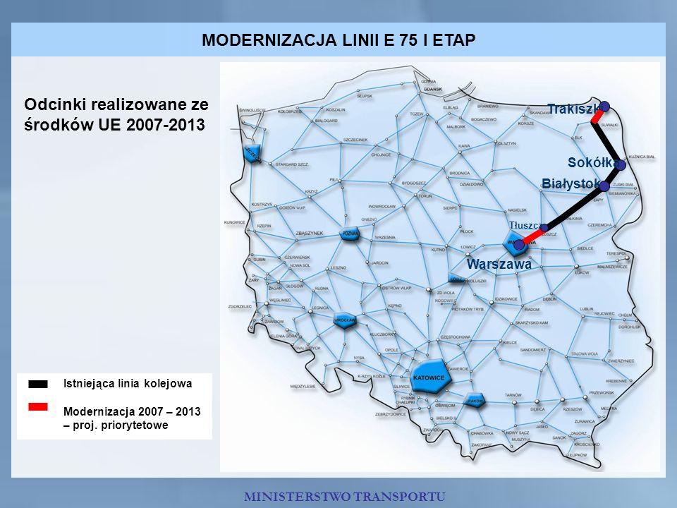 MODERNIZACJA LINII E 75 I ETAP Warszawa Białystok Sokółka Trakiszki Tłuszcz Odcinki realizowane ze środków UE 2007-2013 Istniejąca linia kolejowa Mode