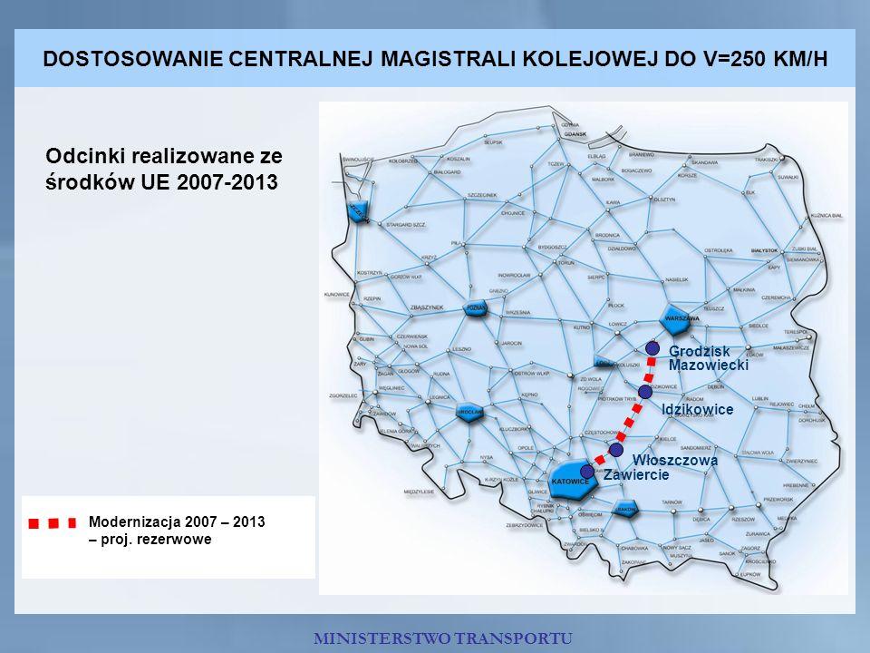 DOSTOSOWANIE CENTRALNEJ MAGISTRALI KOLEJOWEJ DO V=250 KM/H Grodzisk Mazowiecki Idzikowice Włoszczowa Zawiercie Odcinki realizowane ze środków UE 2007-
