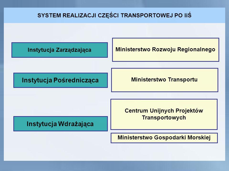 SYSTEM REALIZACJI CZĘŚCI TRANSPORTOWEJ PO IiŚ Instytucja Zarządzająca Ministerstwo Rozwoju Regionalnego Instytucja Pośrednicząca Ministerstwo Transpor