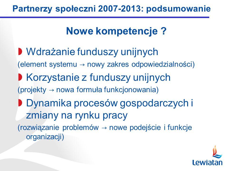 Wdrażanie funduszy unijnych (element systemu nowy zakres odpowiedzialności) Korzystanie z funduszy unijnych (projekty nowa formuła funkcjonowania) Dyn