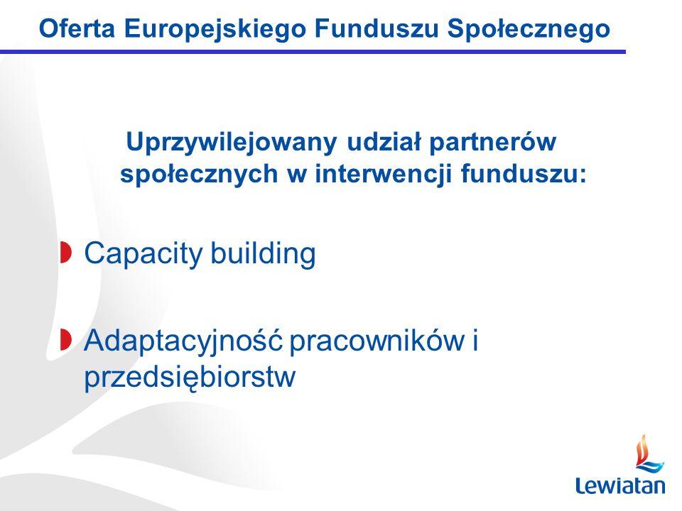 Oferta Europejskiego Funduszu Społecznego Uprzywilejowany udział partnerów społecznych w interwencji funduszu: Capacity building Adaptacyjność pracowników i przedsiębiorstw
