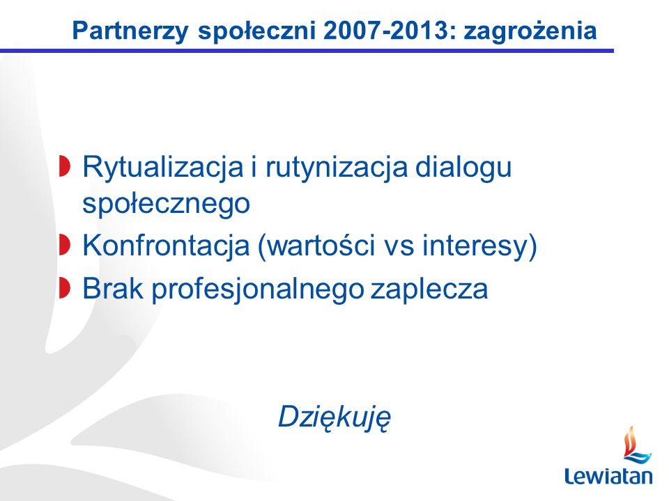 Partnerzy społeczni 2007-2013: zagrożenia Rytualizacja i rutynizacja dialogu społecznego Konfrontacja (wartości vs interesy) Brak profesjonalnego zapl