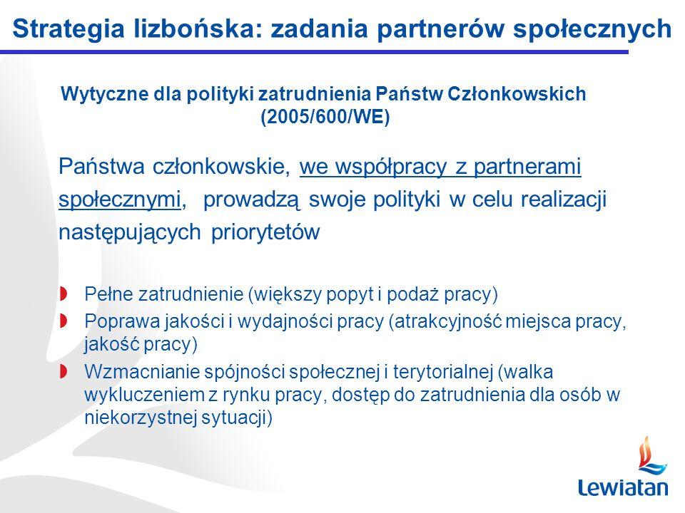 Państwa członkowskie, we współpracy z partnerami społecznymi, prowadzą swoje polityki w celu realizacji następujących priorytetów Pełne zatrudnienie (