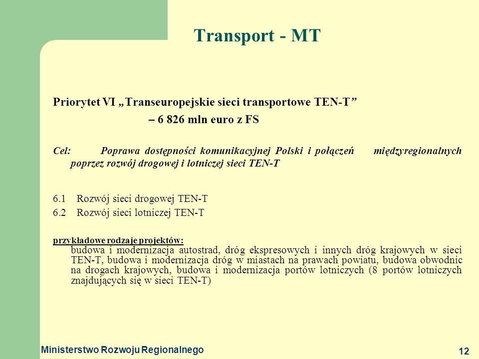 Ministerstwo Rozwoju Regionalnego 12 Transport - MT Priorytet VI Transeuropejskie sieci transportowe TEN-T – 6 826 mln euro z FS Cel:Poprawa dostępnoś
