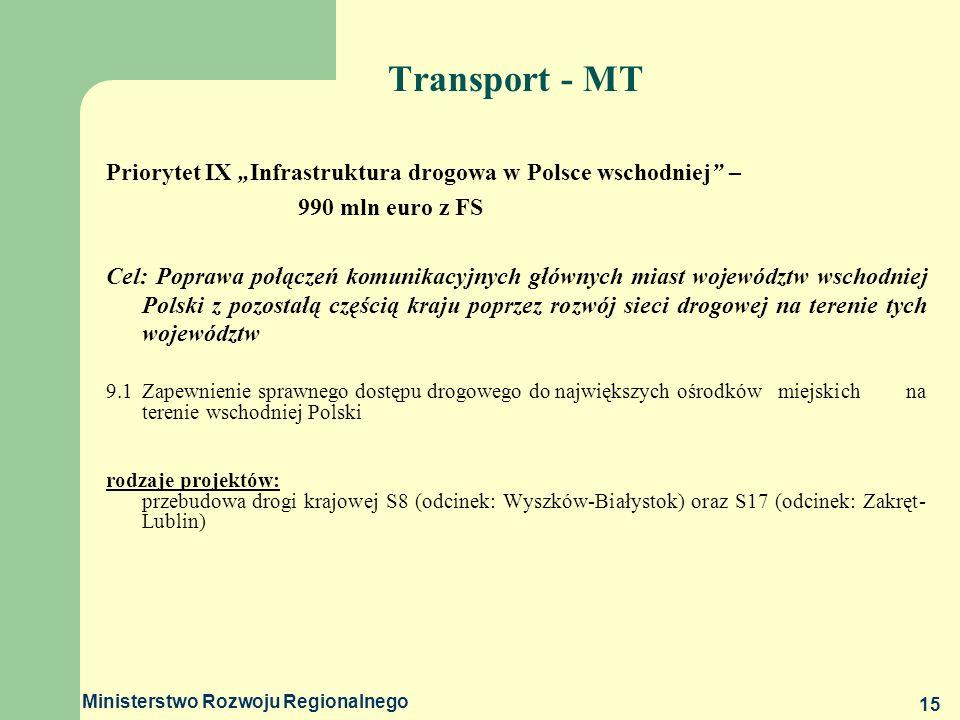 Ministerstwo Rozwoju Regionalnego 15 Transport - MT Priorytet IX Infrastruktura drogowa w Polsce wschodniej – 990 mln euro z FS Cel: Poprawa połączeń