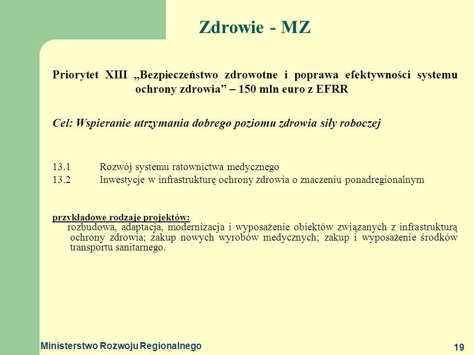 Ministerstwo Rozwoju Regionalnego 19 Zdrowie - MZ Priorytet XIII Bezpieczeństwo zdrowotne i poprawa efektywności systemu ochrony zdrowia – 150 mln eur