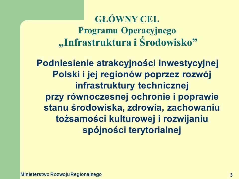 Ministerstwo Rozwoju Regionalnego 3 Podniesienie atrakcyjności inwestycyjnej Polski i jej regionów poprzez rozwój infrastruktury technicznej przy równ