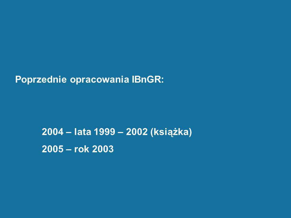 Poprzednie opracowania IBnGR: 2004 – lata 1999 – 2002 (książka) 2005 – rok 2003
