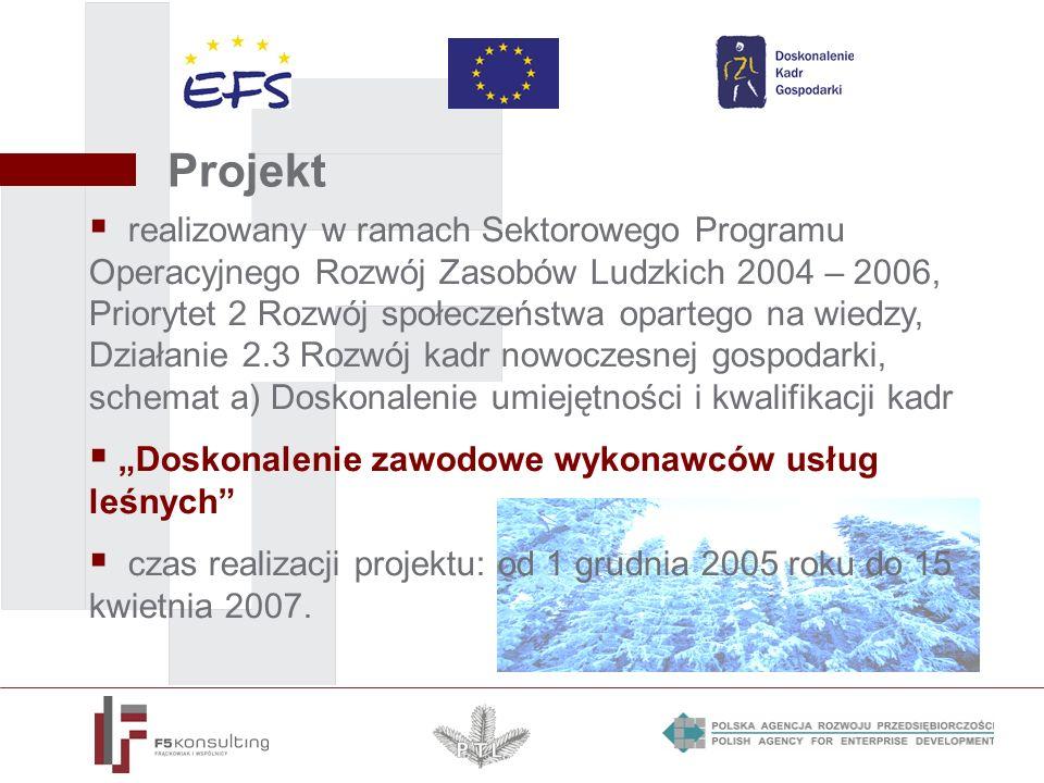 Projekt realizowany w ramach Sektorowego Programu Operacyjnego Rozwój Zasobów Ludzkich 2004 – 2006, Priorytet 2 Rozwój społeczeństwa opartego na wiedzy, Działanie 2.3 Rozwój kadr nowoczesnej gospodarki, schemat a) Doskonalenie umiejętności i kwalifikacji kadr Doskonalenie zawodowe wykonawców usług leśnych czas realizacji projektu: od 1 grudnia 2005 roku do 15 kwietnia 2007.