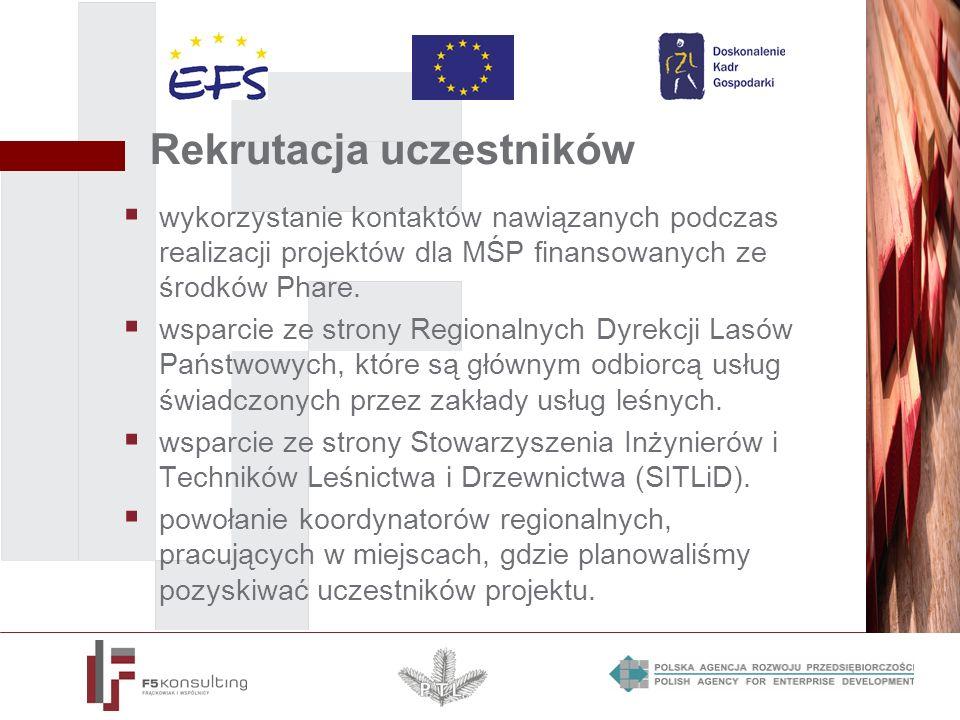 Rekrutacja uczestników wykorzystanie kontaktów nawiązanych podczas realizacji projektów dla MŚP finansowanych ze środków Phare. wsparcie ze strony Reg