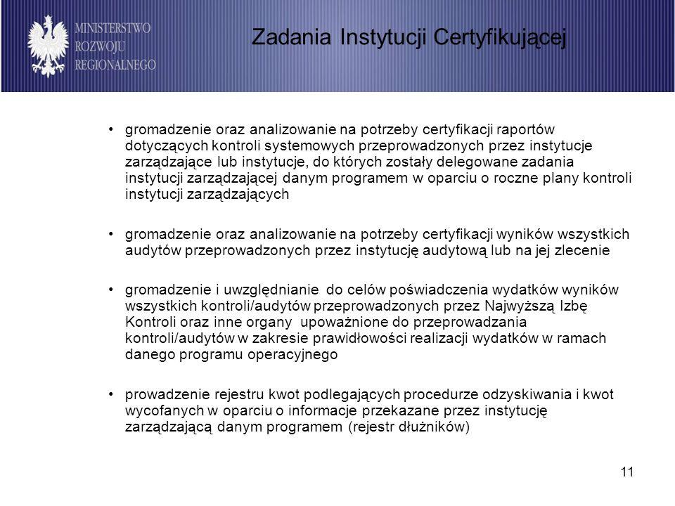 11 gromadzenie oraz analizowanie na potrzeby certyfikacji raportów dotyczących kontroli systemowych przeprowadzonych przez instytucje zarządzające lub instytucje, do których zostały delegowane zadania instytucji zarządzającej danym programem w oparciu o roczne plany kontroli instytucji zarządzających gromadzenie oraz analizowanie na potrzeby certyfikacji wyników wszystkich audytów przeprowadzonych przez instytucję audytową lub na jej zlecenie gromadzenie i uwzględnianie do celów poświadczenia wydatków wyników wszystkich kontroli/audytów przeprowadzonych przez Najwyższą Izbę Kontroli oraz inne organy upoważnione do przeprowadzania kontroli/audytów w zakresie prawidłowości realizacji wydatków w ramach danego programu operacyjnego prowadzenie rejestru kwot podlegających procedurze odzyskiwania i kwot wycofanych w oparciu o informacje przekazane przez instytucję zarządzającą danym programem (rejestr dłużników) Zadania Instytucji Certyfikującej