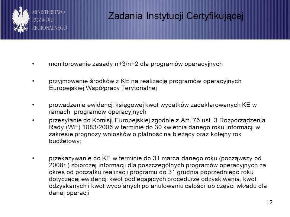 12 monitorowanie zasady n+3/n+2 dla programów operacyjnych przyjmowanie środków z KE na realizację programów operacyjnych Europejskiej Współpracy Terytorialnej prowadzenie ewidencji księgowej kwot wydatków zadeklarowanych KE w ramach programów operacyjnych przesyłanie do Komisji Europejskiej zgodnie z Art.