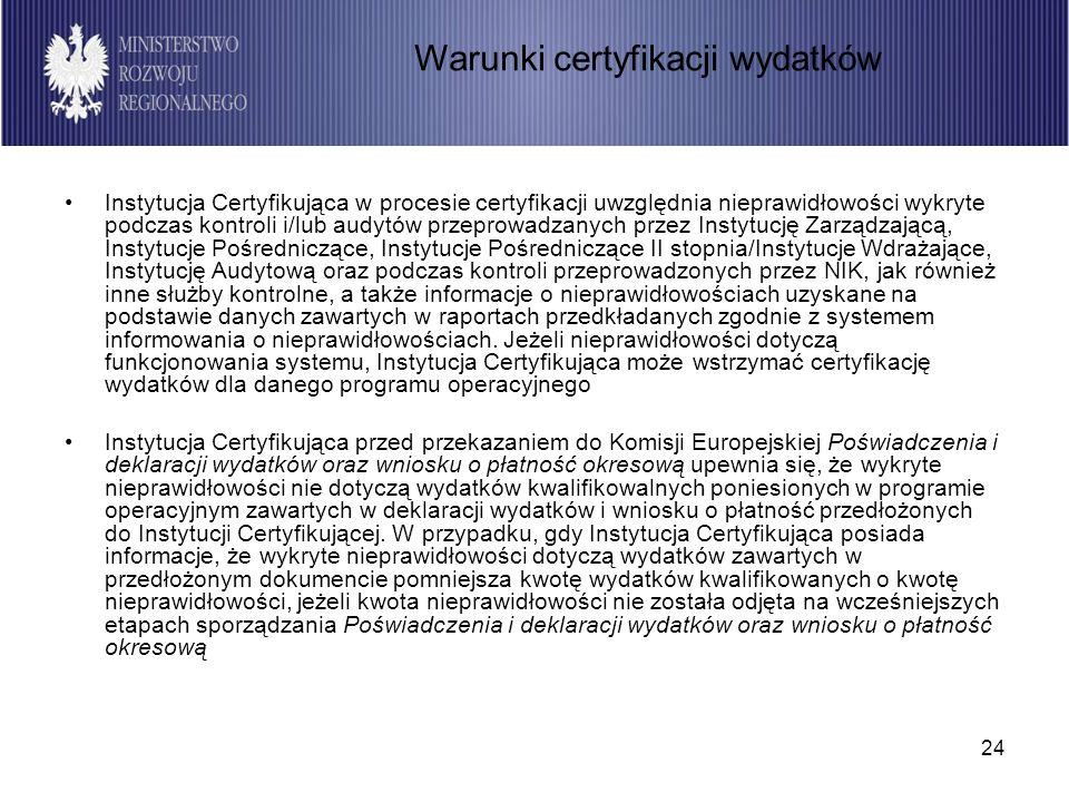 24 Instytucja Certyfikująca w procesie certyfikacji uwzględnia nieprawidłowości wykryte podczas kontroli i/lub audytów przeprowadzanych przez Instytucję Zarządzającą, Instytucje Pośredniczące, Instytucje Pośredniczące II stopnia/Instytucje Wdrażające, Instytucję Audytową oraz podczas kontroli przeprowadzonych przez NIK, jak również inne służby kontrolne, a także informacje o nieprawidłowościach uzyskane na podstawie danych zawartych w raportach przedkładanych zgodnie z systemem informowania o nieprawidłowościach.