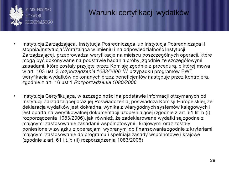 28 Instytucja Zarządzająca, Instytucja Pośrednicząca lub Instytucja Pośrednicząca II stopnia/Instytucja Wdrażająca w imieniu i na odpowiedzialność Ins