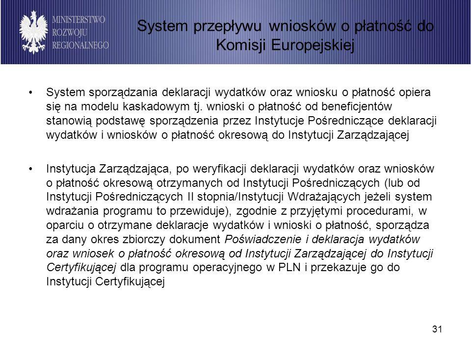 31 System sporządzania deklaracji wydatków oraz wniosku o płatność opiera się na modelu kaskadowym tj.