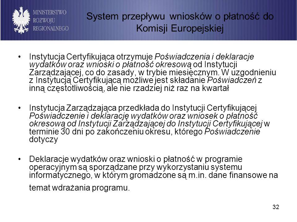 32 Instytucja Certyfikująca otrzymuje Poświadczenia i deklaracje wydatków oraz wnioski o płatność okresową od Instytucji Zarządzającej, co do zasady,